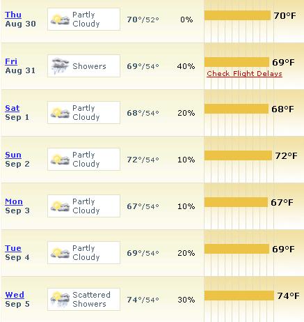 10_day_forecast.jpg